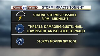 Strong storms possible tonight in metro Detroit