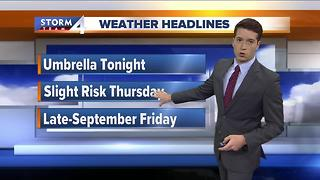 Josh Wurster's Wednesday 4pm Storm Team 4cast - Video