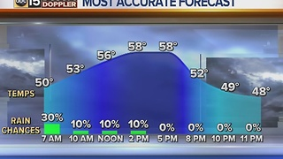 Lingering rain and snow chances across AZ Saturday - Video