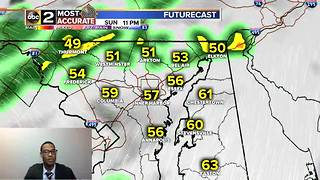 Baltimore's Weekend Forecast - Video