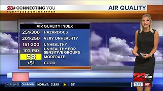 Slightly cooler temperatures and better air quality this week