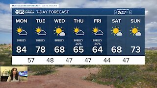 Storm system to bring cooler air, rain chances this week