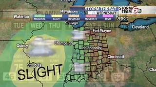 Rain chances return & some heat! - Video