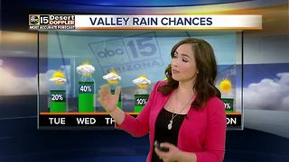 Slight chance of rain in Valley on Tuesday