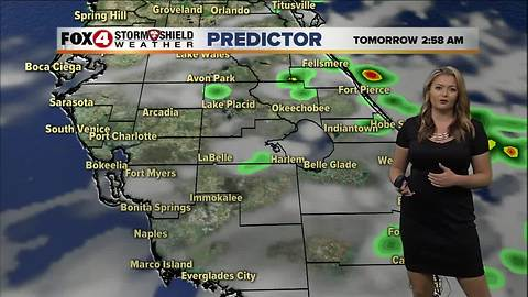 Mostly Cloudy with a Few Showers