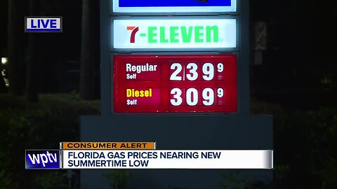 Gas prices near summertime low, says AAA