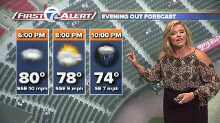 7 First Alert Forecast 07/31 - 5:30pm - Video