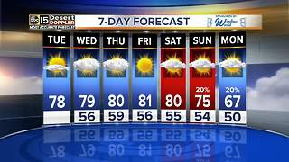 Rain chances back in the forecast with cooler temperatures - Video