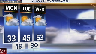 Lelan's Early Morning Forecast: Monday, December 19, 2016 - Video