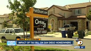 Tax bill impact on real estate market - Video