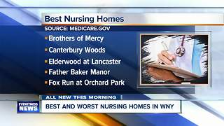 Best and worst nursing homes in WNY - Video