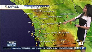 10News Pinpoint Weather for Sun. Feb. 24, 2019