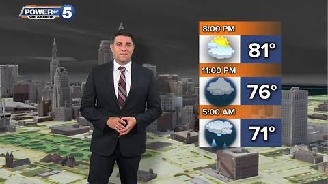 Friday weather and top stories
