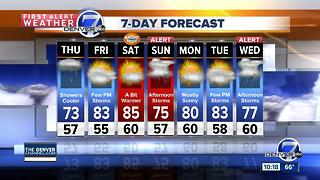 Storms diminish, cooler weather on the way - Video