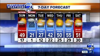 Warmer Sunday, before snow and cold in Denver