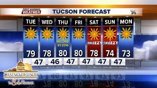 Chief Meteorologist Erin Christiansen's KGUN 9 Forecast Monday, February 5, 2018