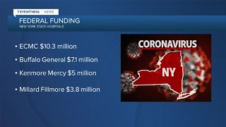 WNY hospitals to see additional COVID-19 federal support