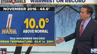 Cameron's Weather - Video
