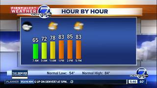 Friday Weather: 90s through the holiday weekend - Video