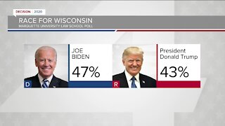 New Marquette poll shows Biden leading over Trump in Wisconsin