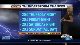 April's First Warning Weather Monday July 2, 2018 - Video
