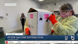 COVID-19 vaccine distribution begins in San Diego County