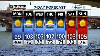 Warm and sunny Memorial Day forecast across the Valley - Video