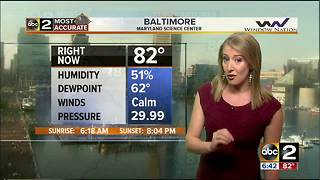 Maryland's Most Accurate Forecast - Humidity Increasing - Video