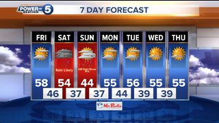 Cleveland Evening Weather - Video