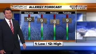 13 First Alert Weather for March 2 - Video