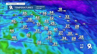 Temperatures take a downward turn