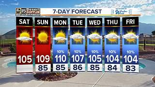 Valley drying out, temps climb this weekend! - Video