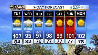 Late summer heat lingers around the Valley