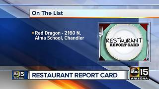 Restaurant Report Card: 9 Valley restaurants fail health inspection in September - Video