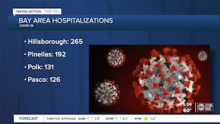 Doctors say COVID-19 hospitalizations affecting all kinds of patients