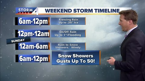 Storm timeline: Messy weekend in store for southeast Wisconsin