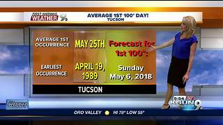 April's First Warning Weather May 3, 2018 - Video