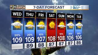 Monsoon storm chances possible through week
