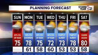Afternoon rain chances increase - Video