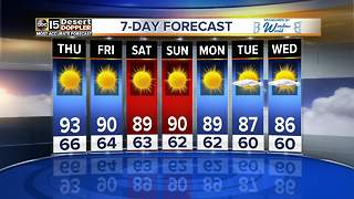 Possible record-breaking heat expected in forecast - Video