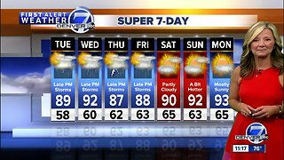 Pockets of heavy rain, storms possible in Colorado each afternoon this week