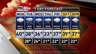 Claire's Forecast 3-4 - Video