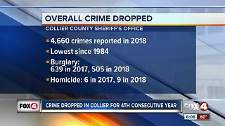 Crime down Collier County