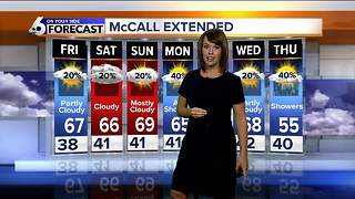 Things are heating up in the Treasure Valley this week! - Video