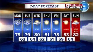 Your Monday morning forecast - Video