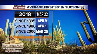 Chief Meteorologist Erin Christiansen's KGUN 9 Forecast Tuesday, March 20, 2018 - Video