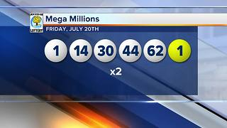 Are you the lucky winner? Mega Millions drawing announced - Video