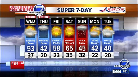 Mild and dry now, but snow is coming to Denver!