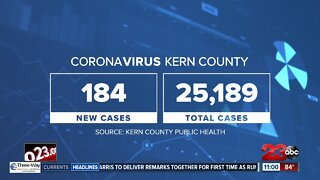 Slight rise in COVID-19 cases in Kern County
