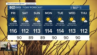 Dangerously hot weekend ahead